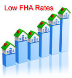 1st Time Homebuyers Rates